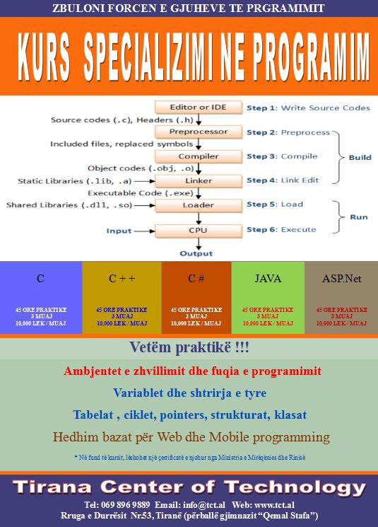 C++ & Java